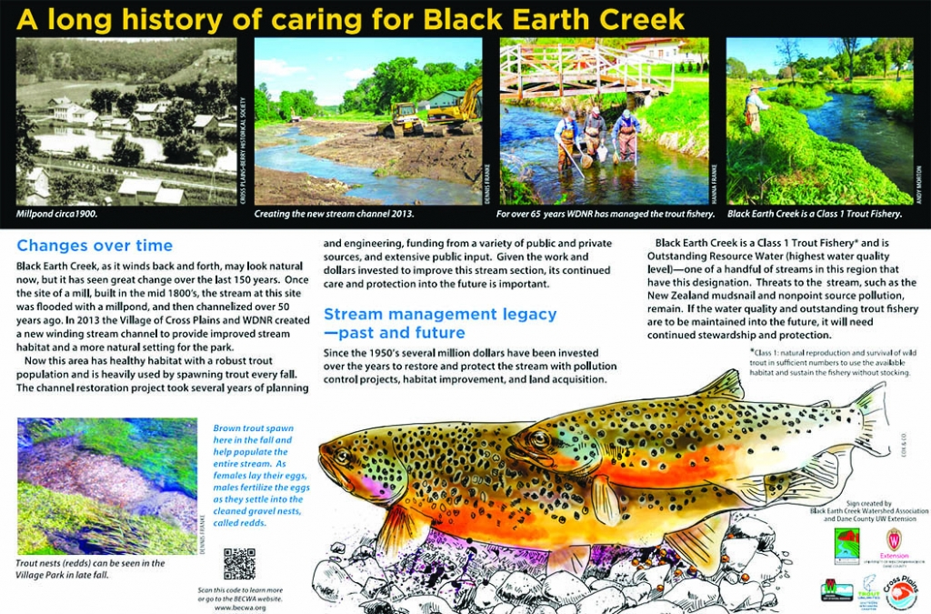 The Black Earth Creek Watershed Association (BECWA) and its community partners are installing interpretive signs along the stream in Cross Plains,...